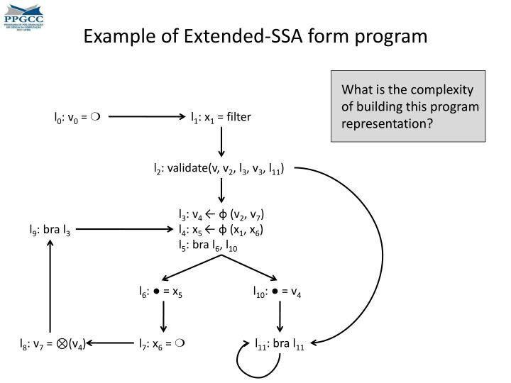 Example of Extended-SSA form program