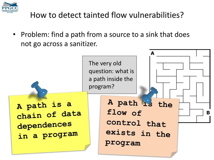 How to detect tainted flow vulnerabilities?