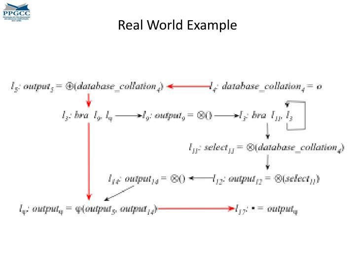 Real World Example