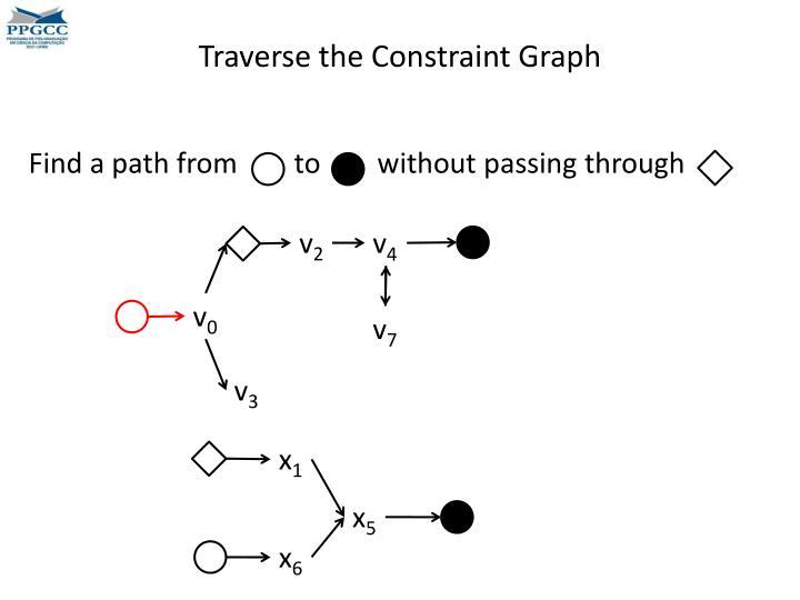 Traverse the Constraint Graph