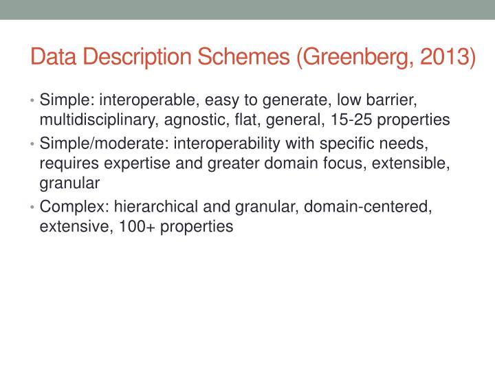 Data Description Schemes (Greenberg, 2013)