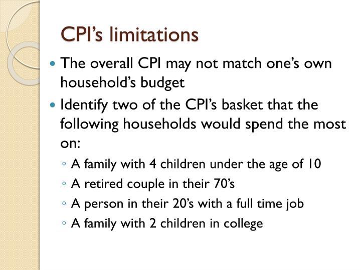CPI's limitations