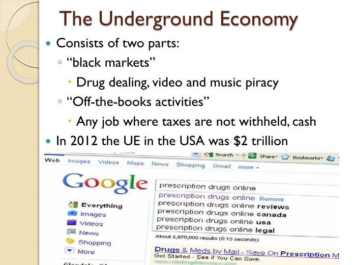The Underground Economy