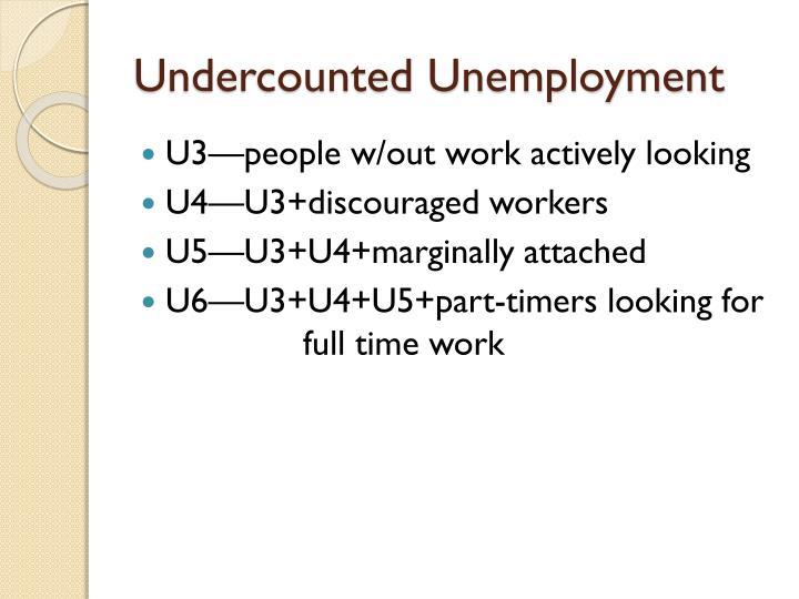 Undercounted Unemployment
