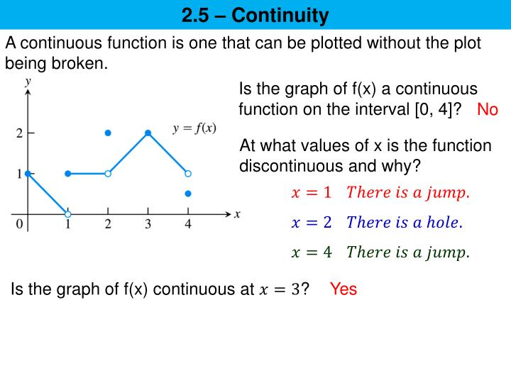 continuous function and discontinuity development Continuity of functions shagnik das  the study of continuous functions is a case in point - by requiring a function to be  proving discontinuity knowing that a function is continuous gives us quite a lot of power, so, as we might expect, there is a price to pay - not all functions are continuous.