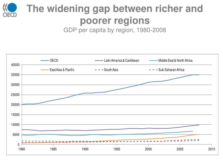 research paper on gap between rich and poor Below is an essay on rich vs poor from anti essays, your source for research papers, essays, and term paper examples  gap between rich and poor.