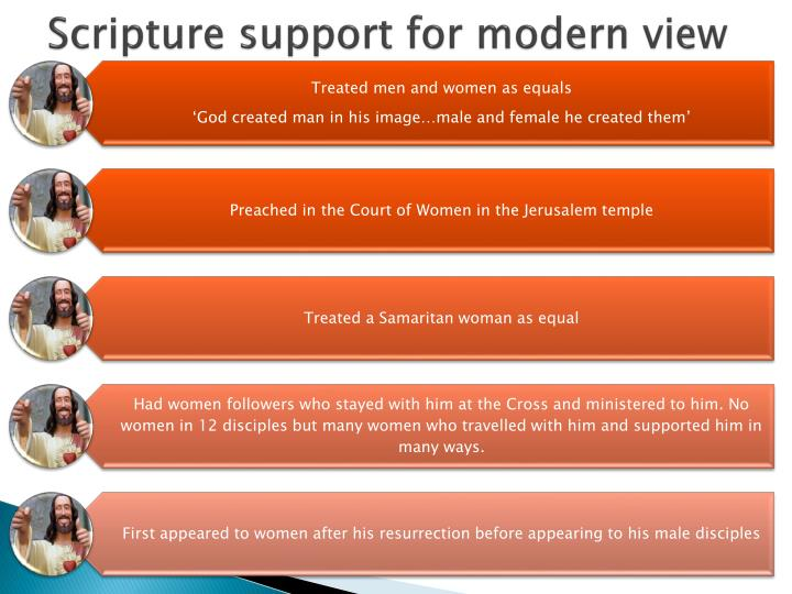Scripture support for modern view