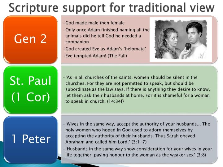 Scripture support for traditional view