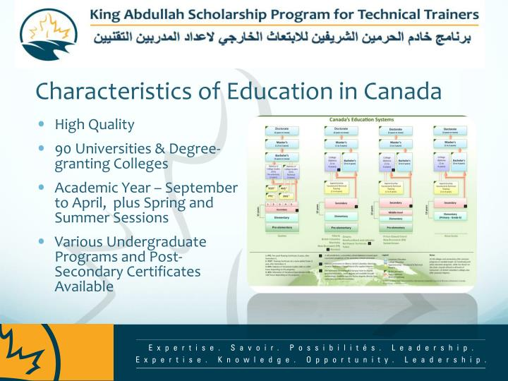 Characteristics of Education in Canada
