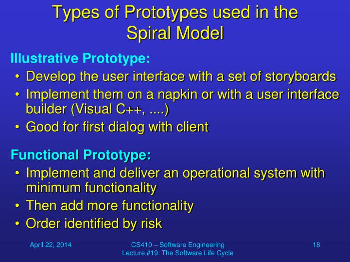 Types of Prototypes used in the