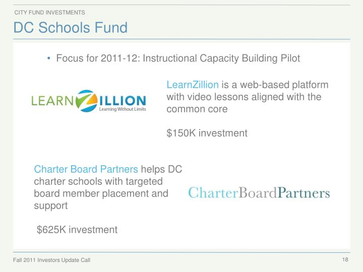 City Fund investments