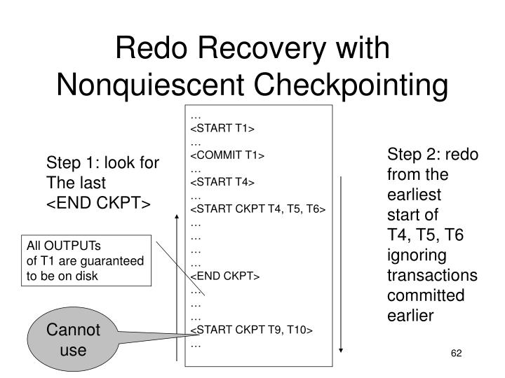 Redo Recovery with Nonquiescent Checkpointing