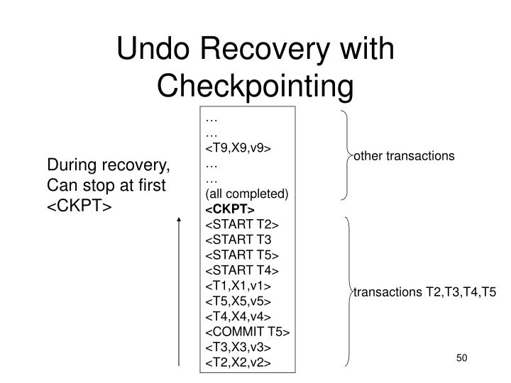 Undo Recovery with Checkpointing