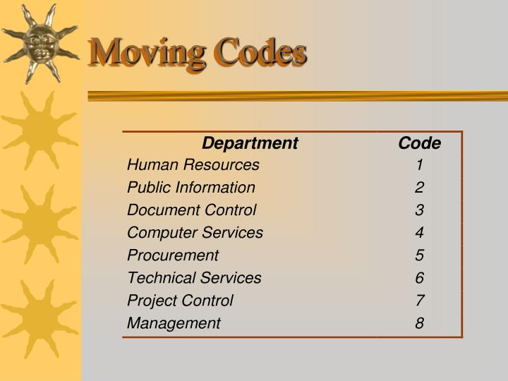 Moving Codes
