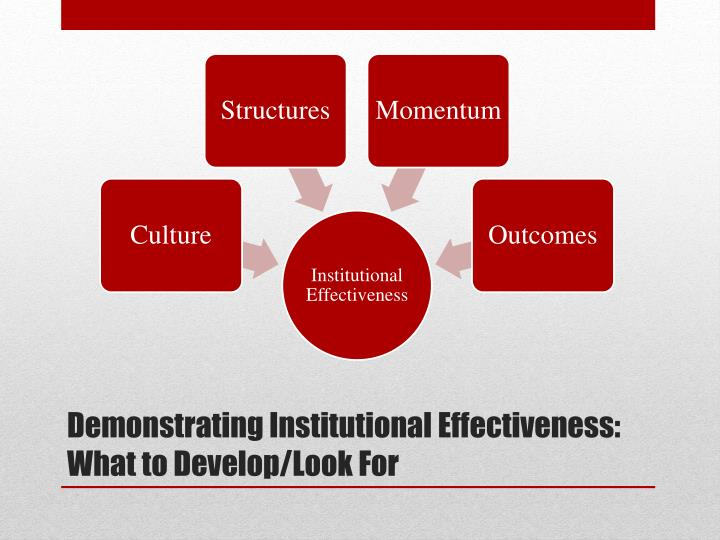 Demonstrating Institutional Effectiveness: