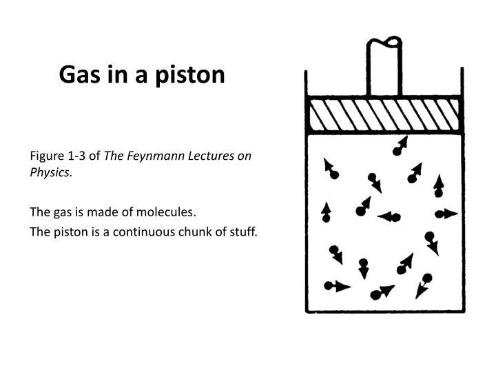 Gas in a piston