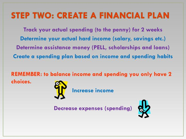 Step two create a financial plan