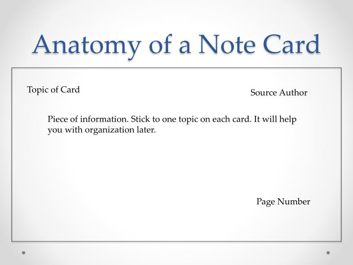 Anatomy of a Note Card
