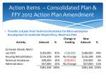 action items consolidated plan ffy 2012 action plan amendment