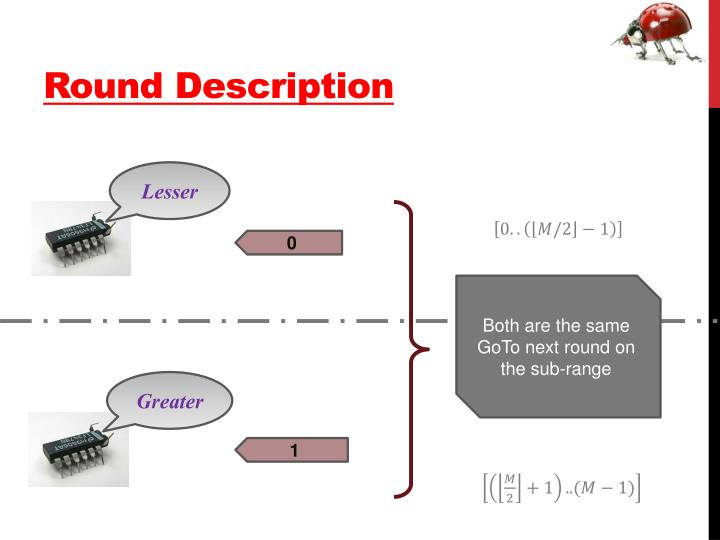 Round Description