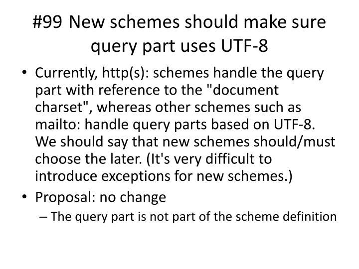 #99 	New schemes should make sure query part uses UTF-8