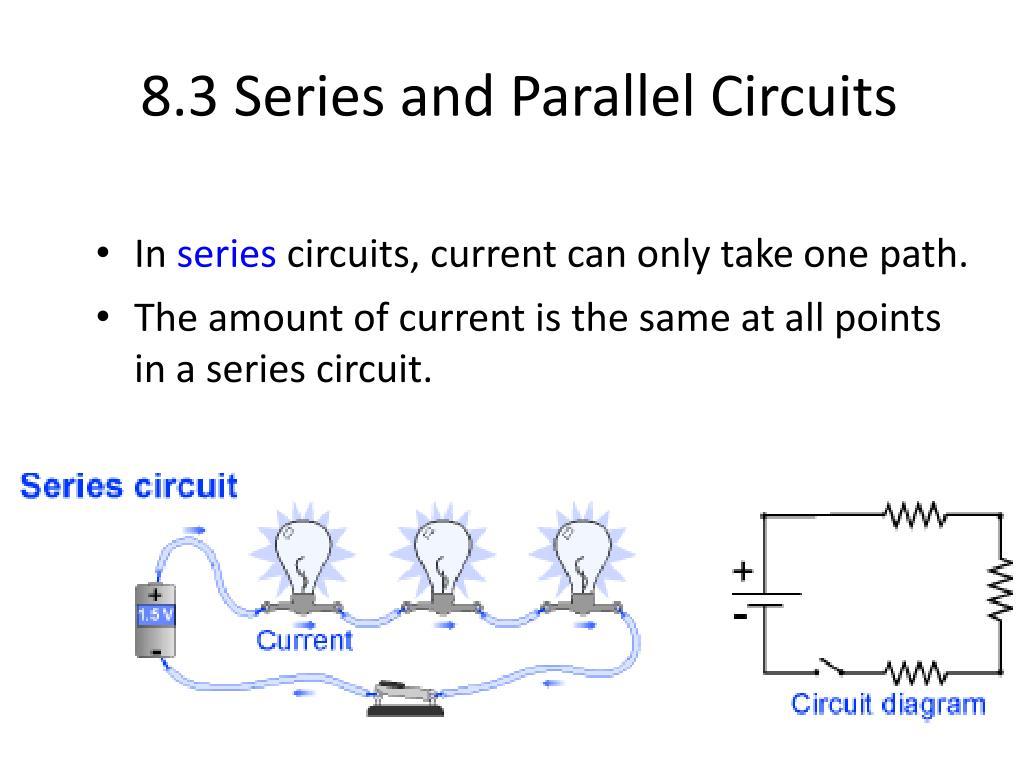 Circuit In Series