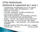 2 the netherlands sheltered supported act wsw