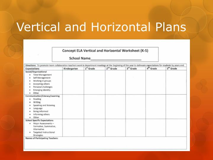 Vertical and Horizontal Plans