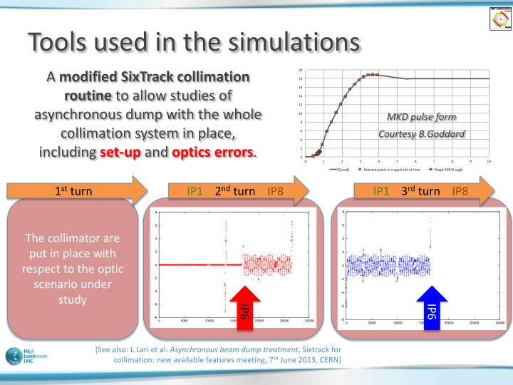 Tools used in the simulations