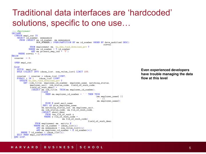 Traditional data interfaces are 'hardcoded' solutions, specific to one use…