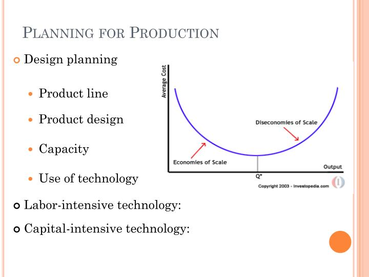 Planning for Production