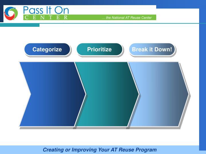 Progress Diagram