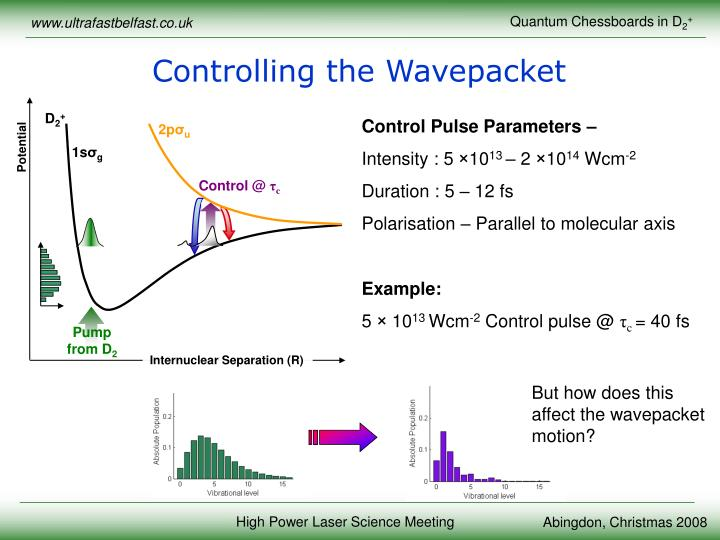Controlling the Wavepacket