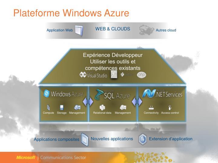 Plateforme Windows
