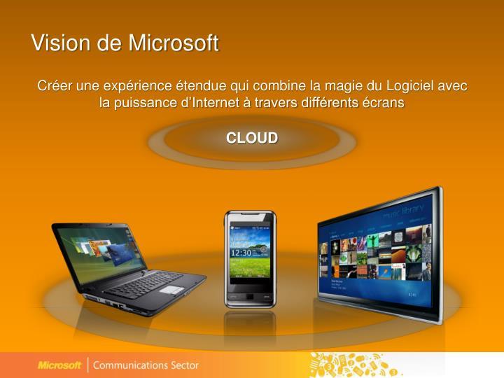 Vision de Microsoft