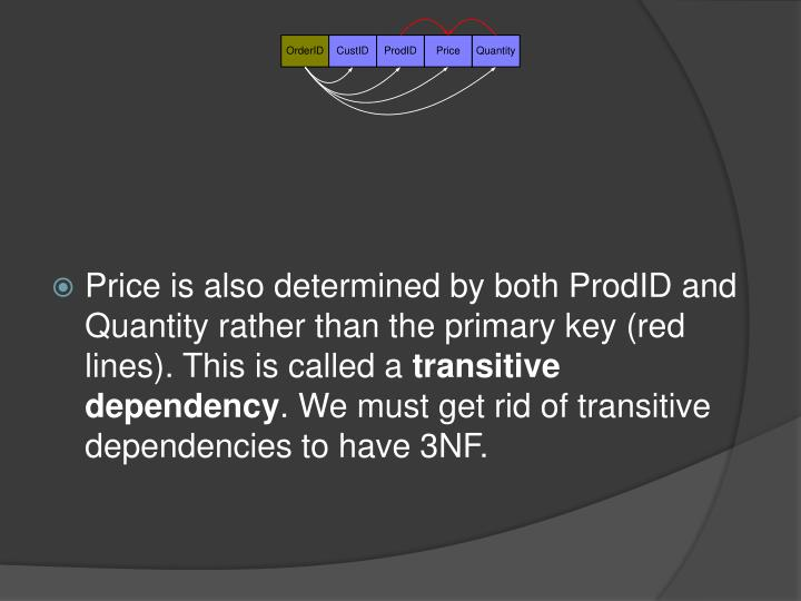 Price is also determined by both ProdID and Quantity rather than the primary key (red lines). This is called a