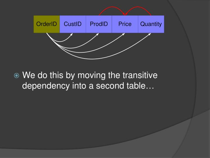 We do this by moving the transitive dependency into a second table…