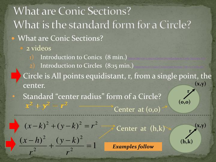 Ppt Conics Powerpoint Presentation Id2633841