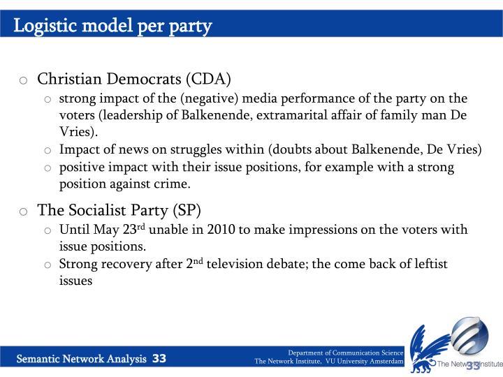 Logistic model per party
