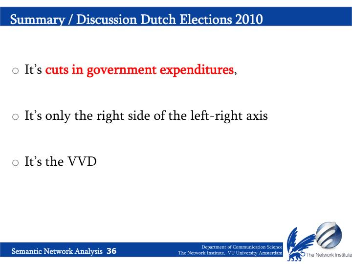 Summary / Discussion Dutch Elections 2010