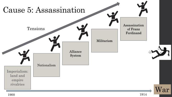 Cause 5: Assassination