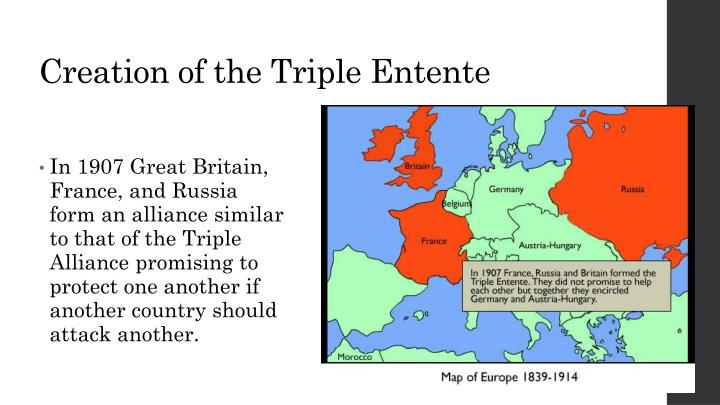 Creation of the Triple Entente