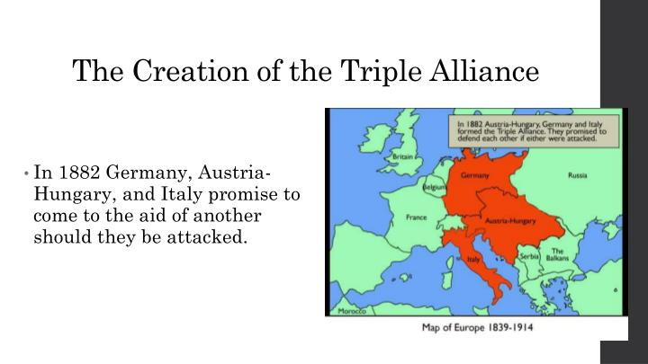 The Creation of the Triple Alliance
