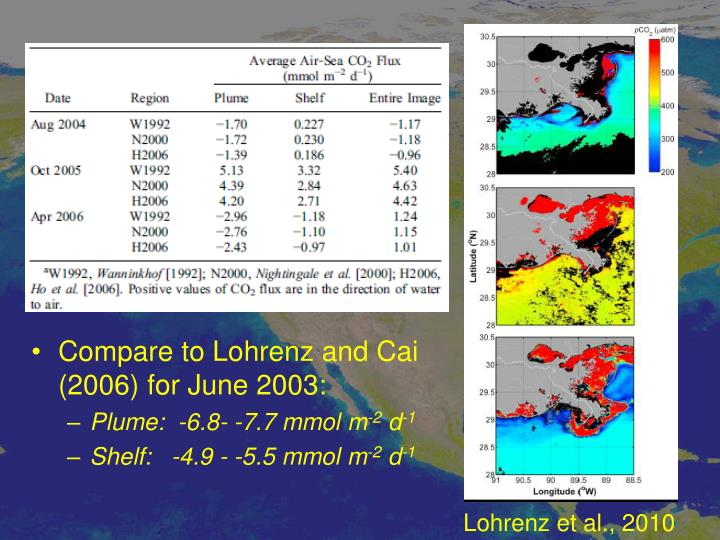 Compare to Lohrenz and Cai (2006) for June 2003: