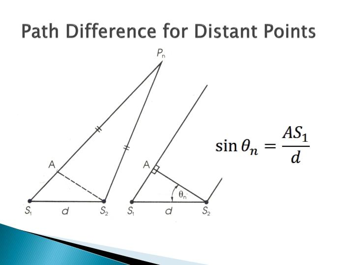 Path Difference for Distant Points
