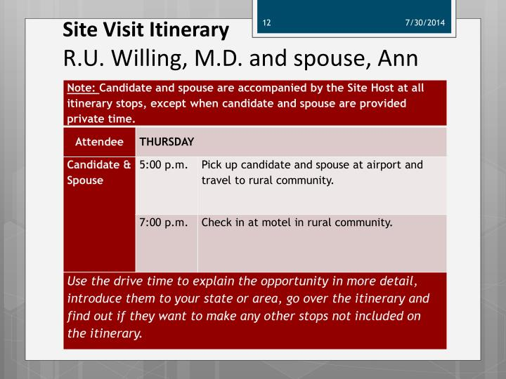 Site Visit Itinerary
