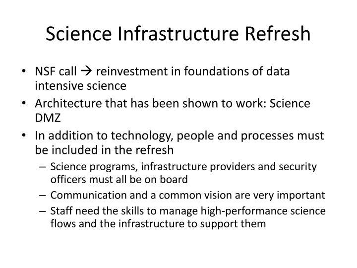 Science Infrastructure Refresh