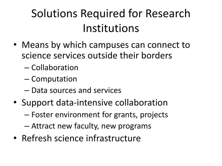 Solutions Required for Research Institutions