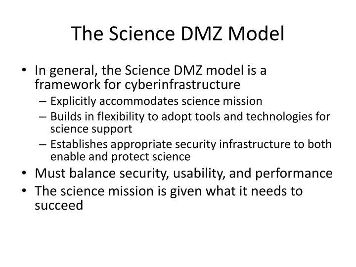 The Science DMZ Model
