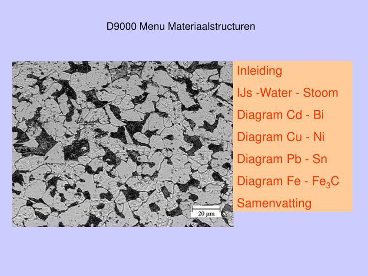 D9000 menu materiaalstructuren